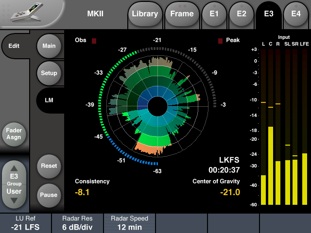 Loudness Radar