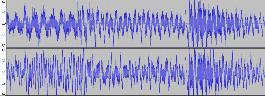 Loudness/Hypercompression