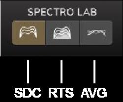 SPECTRO LAB invert